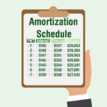 Printable Amortization Schedule