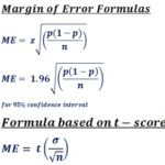 Sampling Error Calculator