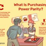 Purchasing Power Calculator